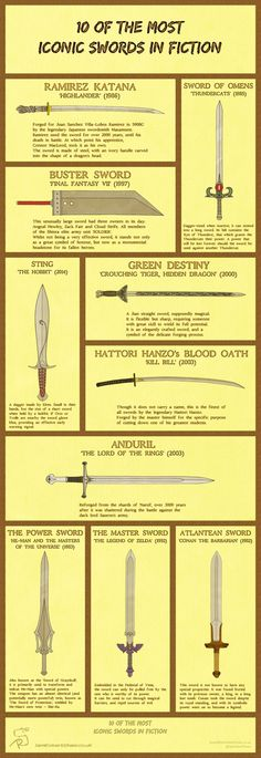 10 of the most iconic swords in fiction.