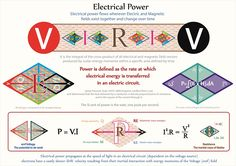 Tetryonics 23.13 - the geometric foundations of Electrical Power