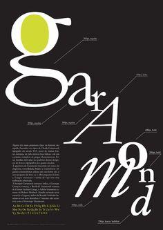 Garamond Poster by Mara Sampaio, via Behance