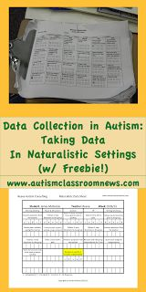 Autism Classroom News: Data Collection in Autism: Taking Data in Naturali...