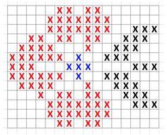 Daha önce video olarak ta paylaştığımız tunus işi patik motiflerinin görsellerini aşağıda paylaşıyoruz. Sizlerde görsellerin üzerine tıklayıp büyük boyutta açabilirsiniz ve resmin üzerinde sağ tıklayıp resmi farklı kaydet diyerek bilgisayarınıza kaydedebilirsiniz. Arzu ederseniz çıktısını da alıp ögrülerinizde bu güzel motifleri kullanabilirsiniz.               Ayrıca bu yazının en altında bu motifleri kullanarak nasıl tunus işi patik örülür türkçe anlatımlı baştan sona açıklamalı video da…
