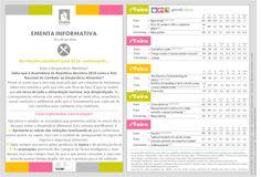 """[EN]: """"Informative Menus"""" Project creation and development   [PT]: Criação e desenvolvimento do Projeto """"Ementas Informativas""""  Example available at/ Exemplo disponível em:www.facebook.com/gabinetesaudecmmaia"""