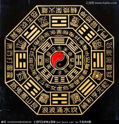 Bagua Yin Yang Diagram - #TaiChi #Taijiquan