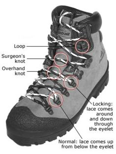 Common Hiking Boot Lacing Techniques... | Backpacker