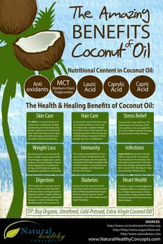 The Amazing Benefits of Coconut Oil. #crossfit