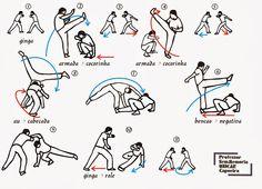 Via a vida com capoeira: Seqüência de Mestre Bimba part 3
