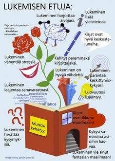 There are many benefits of reading books. Reading exercises your brain, provides knowledge and information. See this colorful, inspiring infographic! I Love Books, Good Books, Books To Read, Children's Books, Reading Benefits, Book Infographic, Infographics, Book Area, Classroom Posters