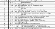 8 mejores im�genes de civic honda civic, honda y honda 92-95 civic under dash fuse box diagram eg fuse box wiring diagram