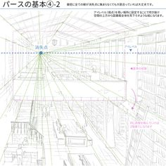 pixiv is an illustration community service where you can post and enjoy creative work. A large variety of work is uploaded, and user-organized contests are frequently held as well. Drawing Skills, Drawing Techniques, Drawing Tips, Drawing Reference, Perspective Drawing Lessons, Perspective Art, Moe Manga, Background Drawing, Drawing Exercises