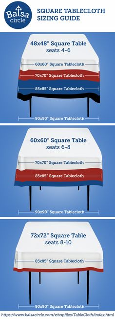 Find The Right Tablecloth Drop For Square Tables With This Handy Visual  Guide!