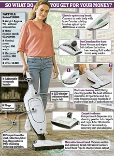 Promising to kill bed bugs, remove stubborn marks and deep-clean mattresses, the Kobold VK200 has been nicknamed the Rolls-Royce of vacuum cleaners.
