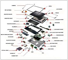Laptop Part Install or Replace | Tech505 : Albuquerque Computer, Printer & IT Repair Services
