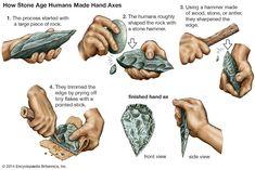 Stone Age - Kids   Britannica Kids   Homework Help