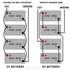 Super comprehensive battery / 12v wiring. 12v Wiring - 4 Batteries http://rvroadtrip.us/library/12v_system.php