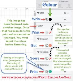 Image explains what the different icons in the Layers panel mean.  Find out more at at www.facebook.com/groups/cricutexploreandmore