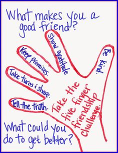 What makes a good friend lesson