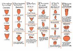 """Résultat de recherche d'images pour """"typologie des vases grec"""" Vases, Bullet Journal, Clay, Antiques, Greek, Roman, Wine, Search, Civilization"""