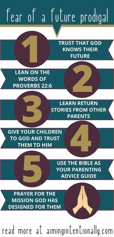 Raising Godly Children, Raising Kids, Learning To Trust, Kids Learning, Proverbs 22, God First, Christian Parenting, Trust God, Parenting Hacks