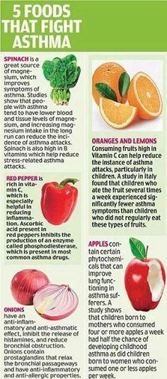 Asthma Natural Remedies Uk