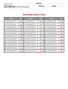 Decoding Practice Short Key