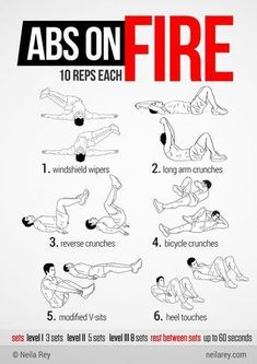 Abs on Fire Workout – some good stomach exercises here. Worth doing these using … Abs on Fire Workout – some good stomach exercises here. Worth doing these using a tabata timer. six pack abs // core workout // health and fitness // midsection training Abs On Fire Workout, Ab Core Workout, Six Pack Abs Workout, Ab Workout Men, Workout Plans, Stubborn Belly Fat, Lose Belly Fat, Lose Fat, Loose Belly