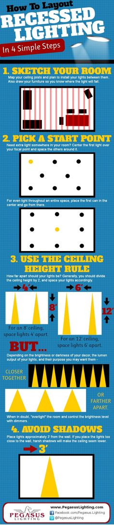 Here's How To Map Out Your Recessed Lights (An Infographic) | Pegasus Lighting Blog                                                                                                                                                                                 More