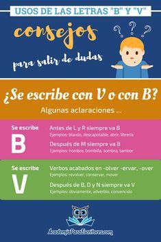 Spanish Grammar, Spanish Language Learning, Teaching Spanish, Learn To Speak Spanish, Learn Spanish Online, Spanish Classroom Activities, School Study Tips, Spanish Culture, Spanish Lessons