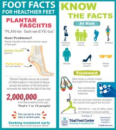 Here's what you need to know about plantar fasciitis: http://www.triadfoot.com/common-problems/plantar-fasciitis/