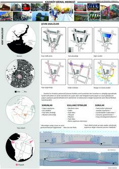 Analiz paftası Concept Board Architecture, Site Analysis Architecture, Architecture Presentation Board, Architecture Design, Residential Architecture, Interior Presentation, Presentation Board Design, Product Presentation, Urban Design Concept