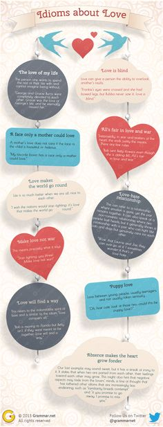 """Idioms about Love"" (#INFOGRAPHIC)  #ELL #ESL #ELD"