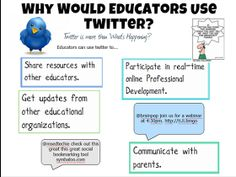 5 Effective Ways #Teachers Can Use #Twitter for Professional Development via @no way Dolan Kharbach #socialmedia