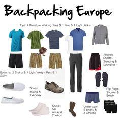 Mens Europe Summer Backpacking Packing List