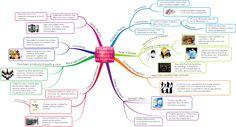 Principles of Behavioural Economics for Marketing