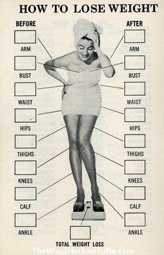 Body Measurement Chart | Body measurement chart