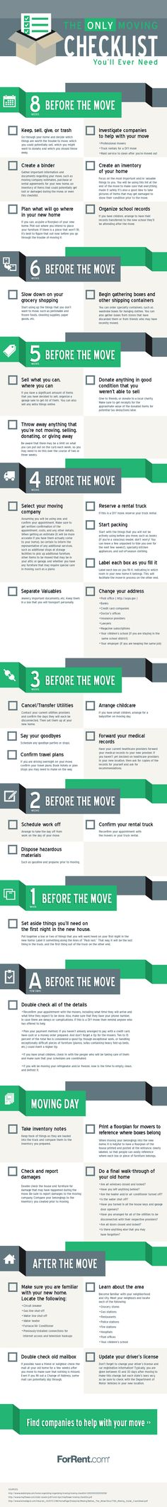 Free Moving Checklist Printable This change of address template - home inspection checklist
