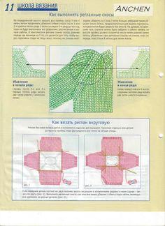 Lezioni di maglia (non in italiano)