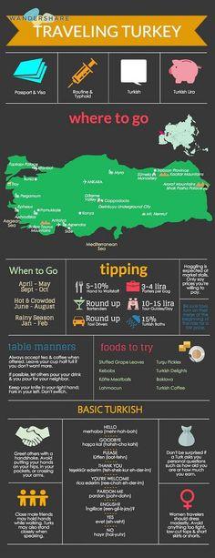 Wandershare.com - Traveling Turkey   Wandershare Community   Flickr