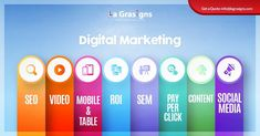 La Grasigns is a Prominent software & design agency in Florida USA & Pakistan, the splendid digital marketing assistant for any brand, with brimfull of design & tech services. Marketing Software, Marketing Consultant, Digital Marketing Services, Social Media Marketing, Design Agency, Branding Design, Digital Technology, Software Development, Seo
