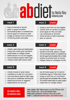 Abs are made in the kitchen, so follow this meal plan to get a kick start to those flat abs! It's a very simple, easy to follow, easy to prepare meal plan so it's great for everyone! Recipes for each...