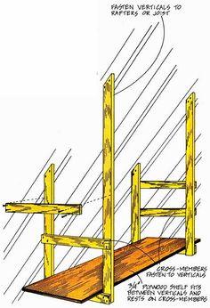 Portentous Tips: Attic Stairs Safe hidden attic playroom.Attic Closet Design attic interior walk in. Attic Doors, Garage Attic, Attic House, Attic Loft, Attic Stairs, Attic Window, Attic Playroom, Attic Organization, Attic Storage