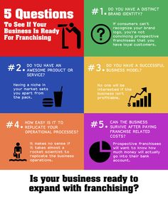 5 questions to help you figure out if you are ready to franchise your business.