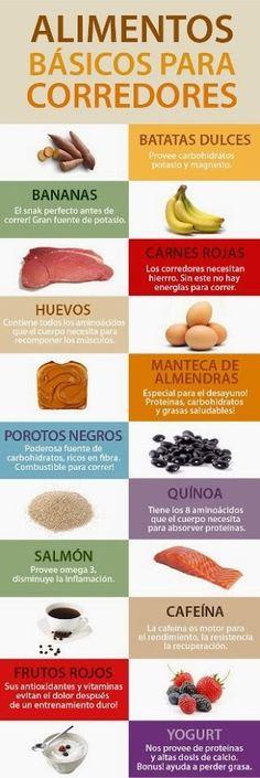 Alimentos básicos para corredores.