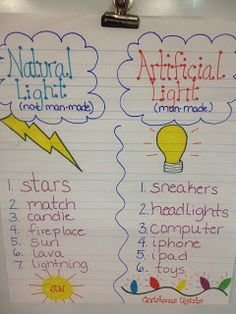 This is a great chart to use with your light unit!