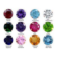 Scorpio Gemstones, the Antidote for All that Passion ... |Scorpio Gemstone Rings