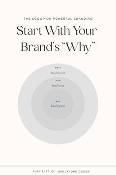 Personal Branding, Branding Your Business, Creative Business, Business Tips, Laura Lee, Social Media Marketing Business, Web Design, Business Inspiration, Branding Design