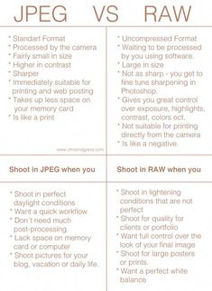 JPEG to RAW: A Beginners Guide to Start Shooting in RAW - The Easy Way RAW image files: How to get started shooting with RAW image files.RAW image files: How to get started shooting with RAW image files. Dslr Photography Tips, Photography Cheat Sheets, Photography Lessons, Photoshop Photography, Photography Tutorials, Digital Photography, Photography Backdrops, Photography Hashtags, Boudoir Photography