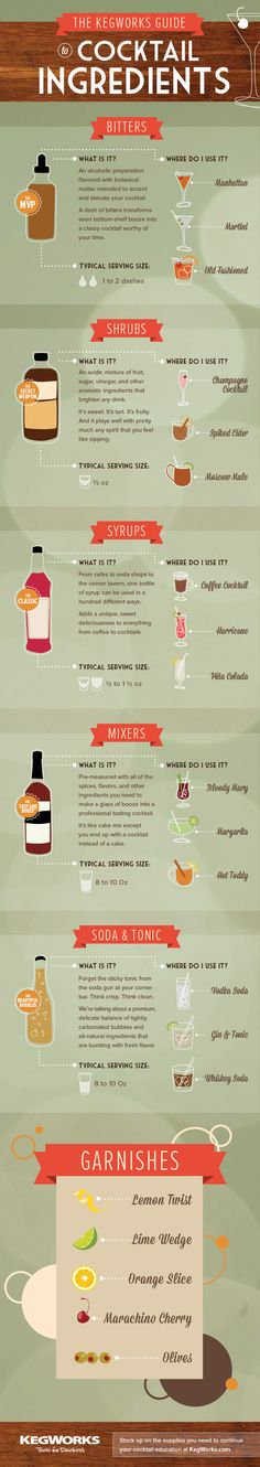 The KegWorks Guide to Cocktail Ingredients Infographic