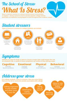 stress while taking online class This factsheet discusses five things to know about stress and  while others may  the effects of stress tend to build up over time taking practical steps to.