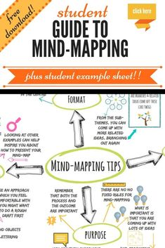 Student guide to mind-mapping – free download resource to support students in producing high quality mind-maps, including examples.