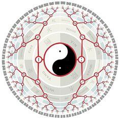 The-I-Ching-Mandala